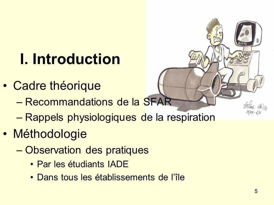 I. Introduction Cadre théorique Méthodologie