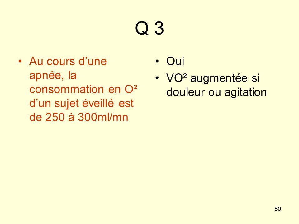Q 3 Au cours d'une apnée, la consommation en O² d'un sujet éveillé est de 250 à 300ml/mn.