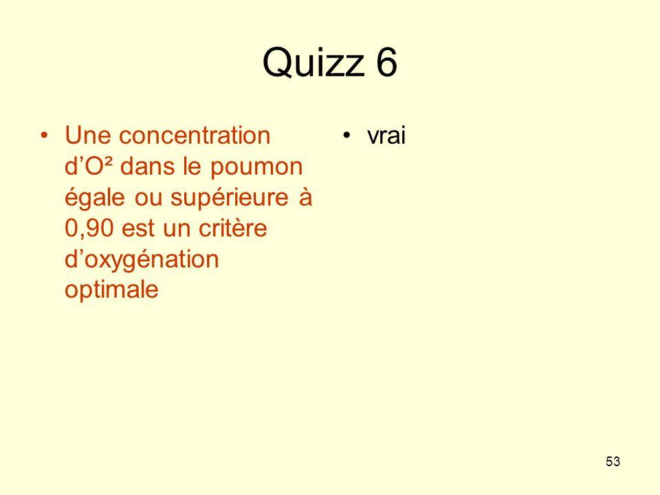 Quizz 6 Une concentration d'O² dans le poumon égale ou supérieure à 0,90 est un critère d'oxygénation optimale.