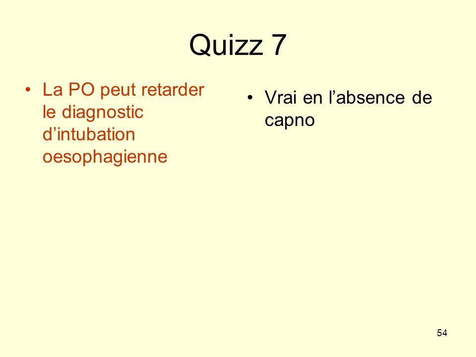 Quizz 7 La PO peut retarder le diagnostic d'intubation oesophagienne