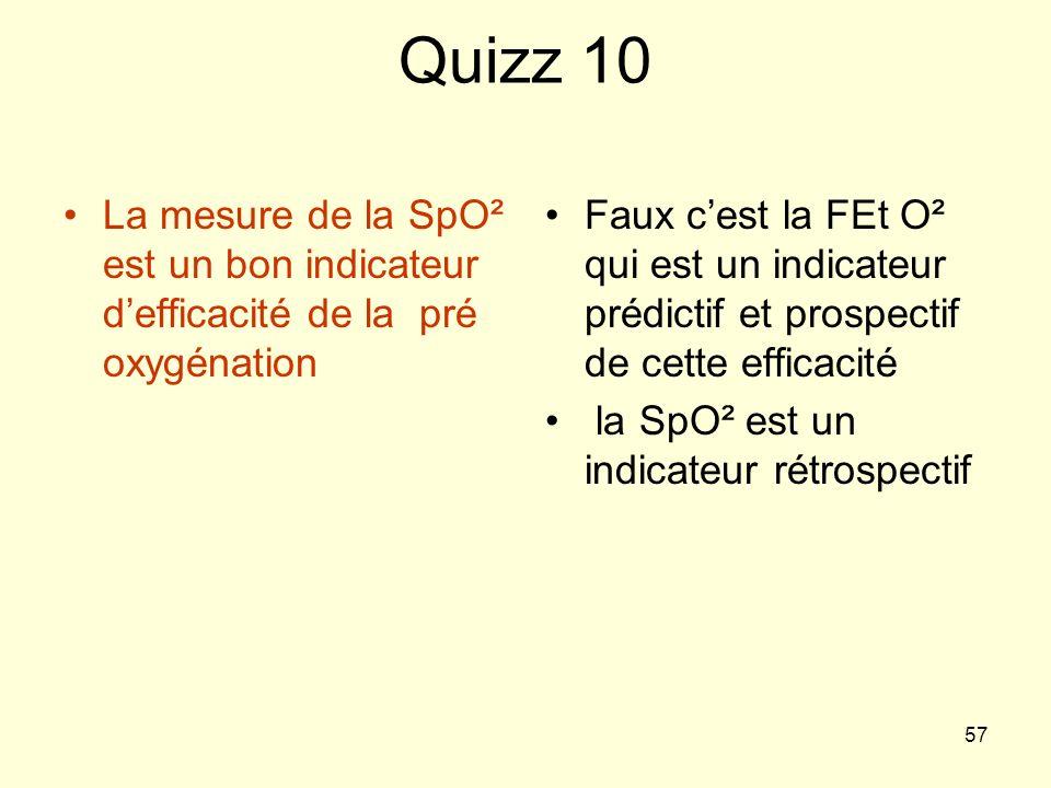 Quizz 10 La mesure de la SpO² est un bon indicateur d'efficacité de la pré oxygénation.