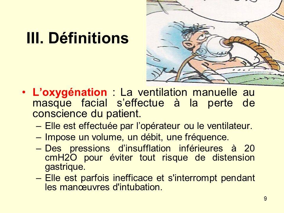 III. Définitions L'oxygénation : La ventilation manuelle au masque facial s'effectue à la perte de conscience du patient.