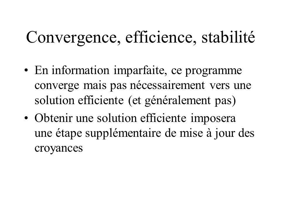 Convergence, efficience, stabilité