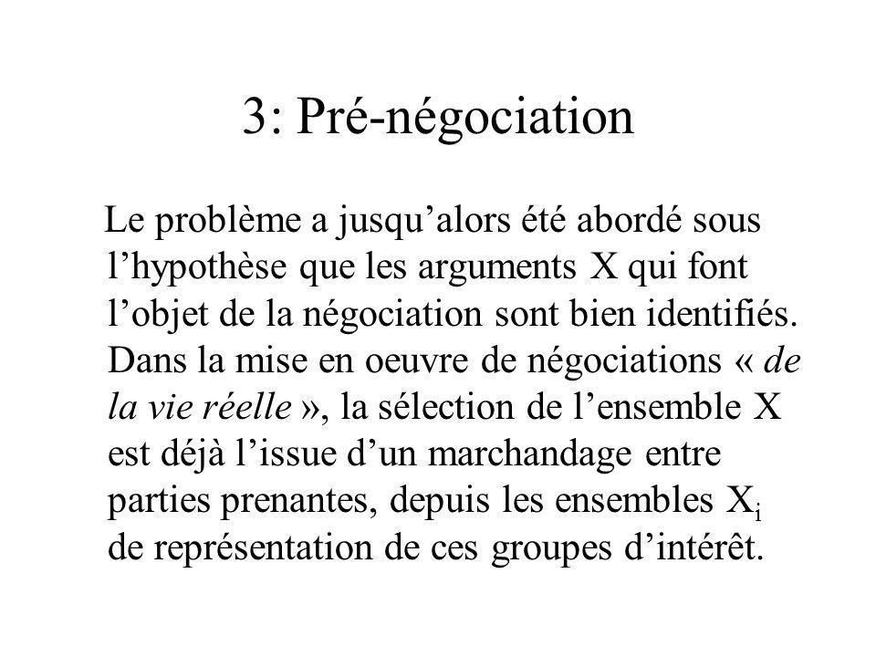 3: Pré-négociation