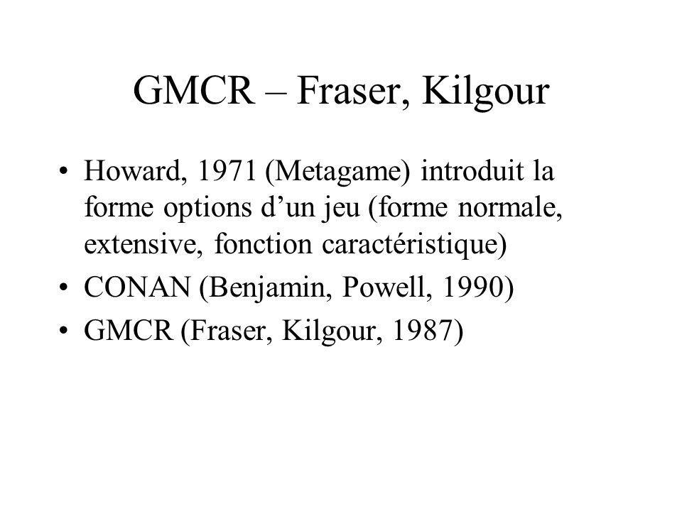 GMCR – Fraser, Kilgour Howard, 1971 (Metagame) introduit la forme options d'un jeu (forme normale, extensive, fonction caractéristique)