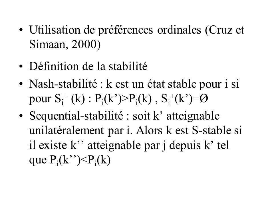 Utilisation de préférences ordinales (Cruz et Simaan, 2000)