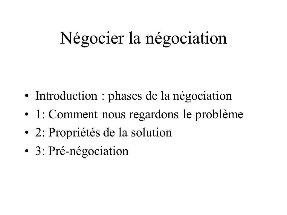 Négocier la négociation