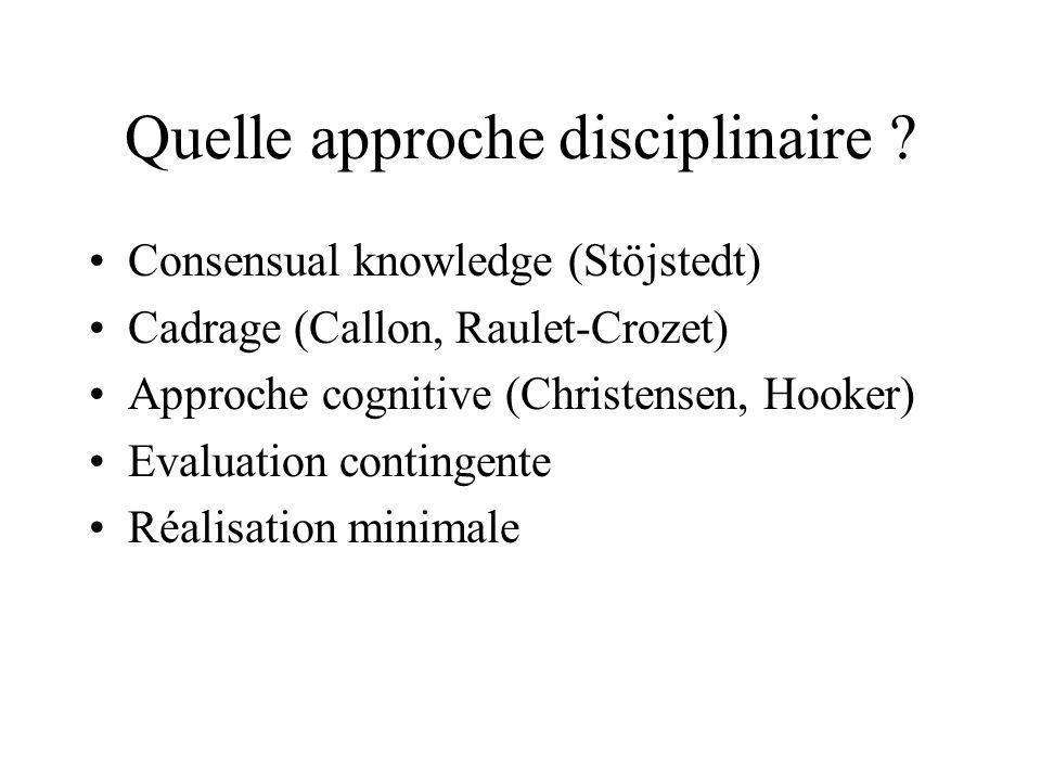 Quelle approche disciplinaire
