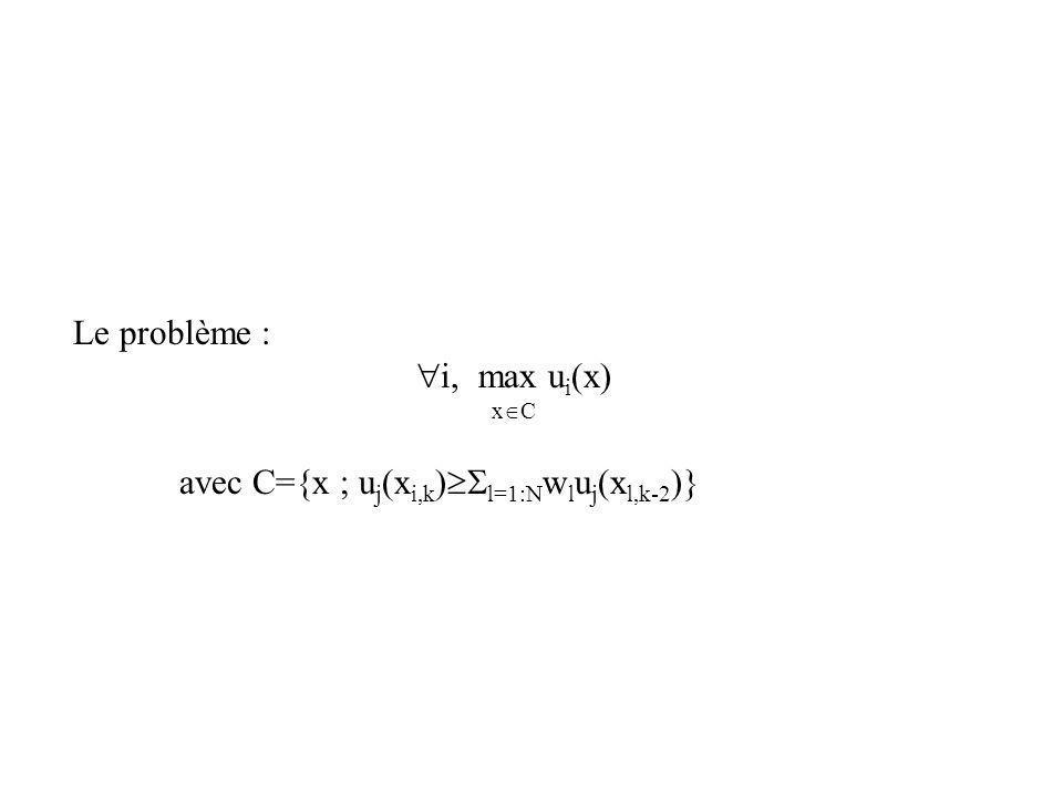 Le problème : i, max ui(x) xC avec C={x ; uj(xi,k)l=1:Nwluj(xl,k-2)}
