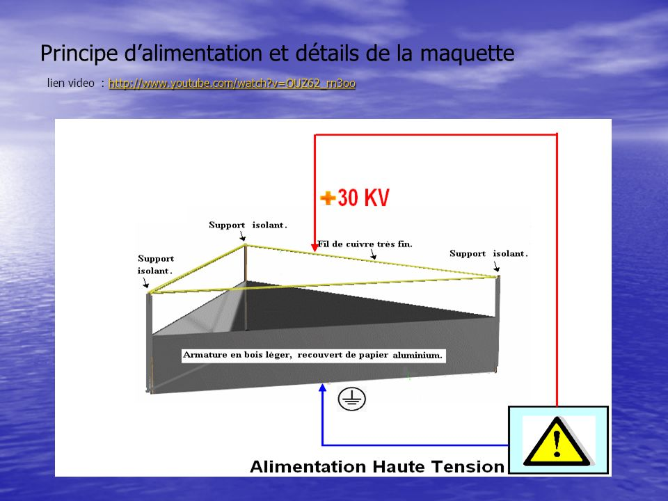 Principe d'alimentation et détails de la maquette lien video : http://www.youtube.com/watch v=OUZ62_rn3oo
