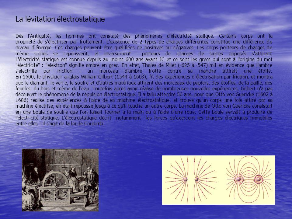 La lévitation électrostatique