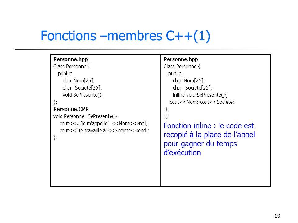 Fonctions –membres C++(1)