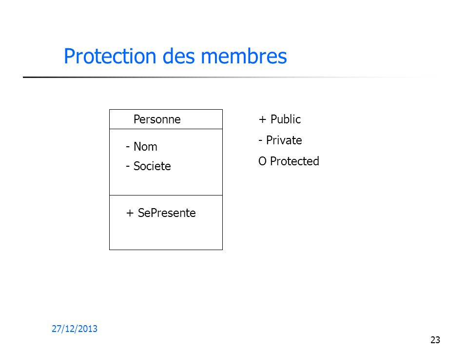 Protection des membres