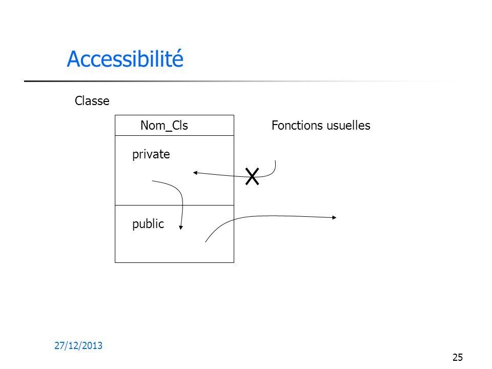 Accessibilité Classe Nom_Cls private public Fonctions usuelles