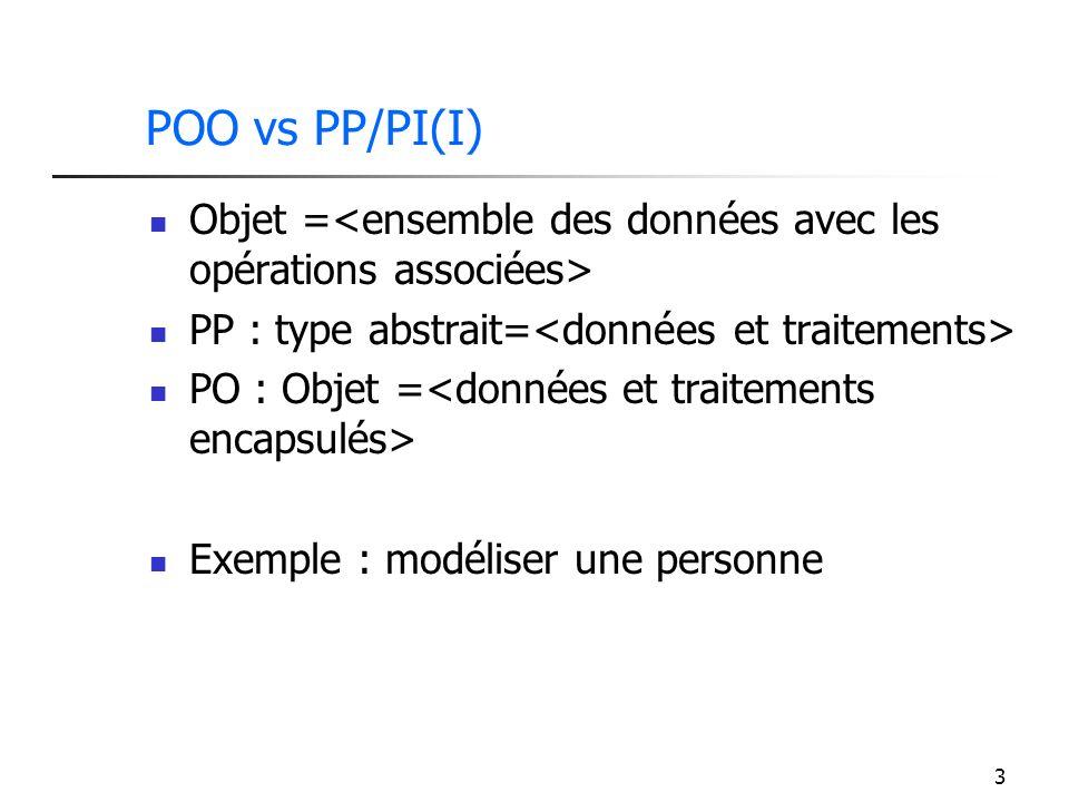 POO vs PP/PI(I) Objet =<ensemble des données avec les opérations associées> PP : type abstrait=<données et traitements>