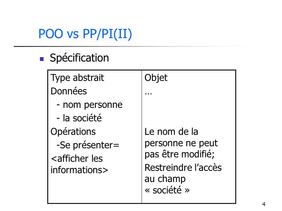 POO vs PP/PI(II) Spécification Type abstrait Données - nom personne