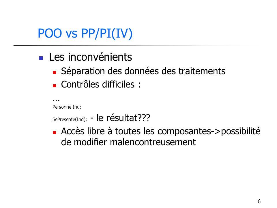 POO vs PP/PI(IV) Les inconvénients