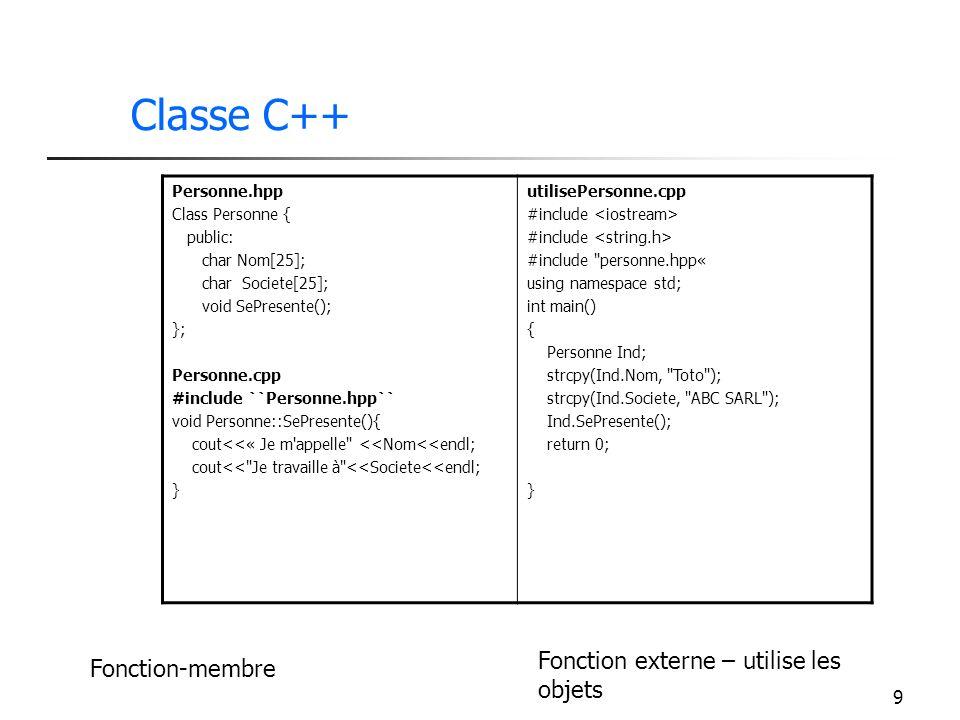 Classe C++ Fonction externe – utilise les objets Fonction-membre