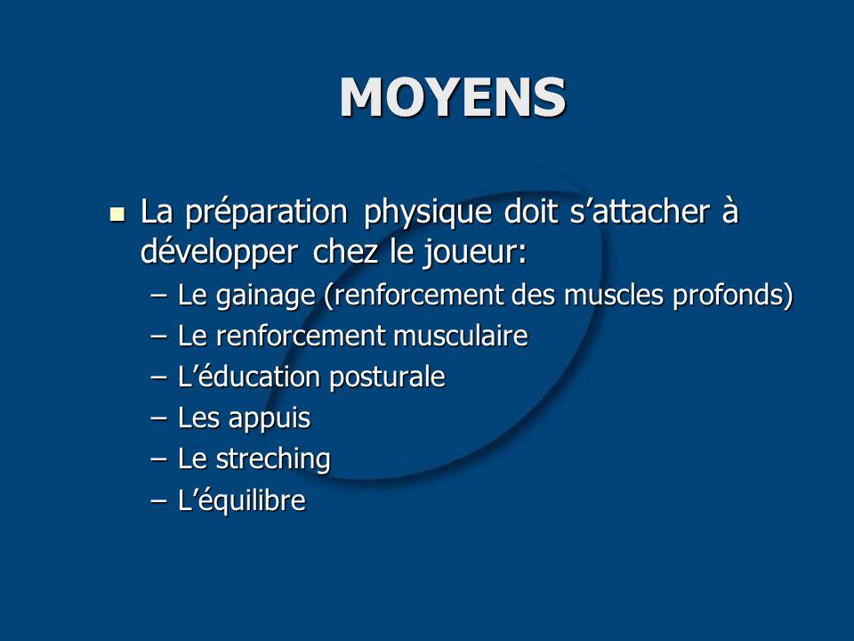 MOYENS La préparation physique doit s'attacher à développer chez le joueur: Le gainage (renforcement des muscles profonds)