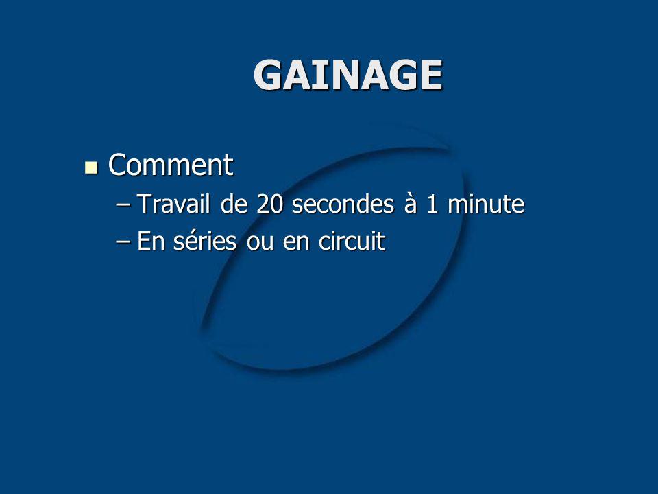 GAINAGE Comment Travail de 20 secondes à 1 minute
