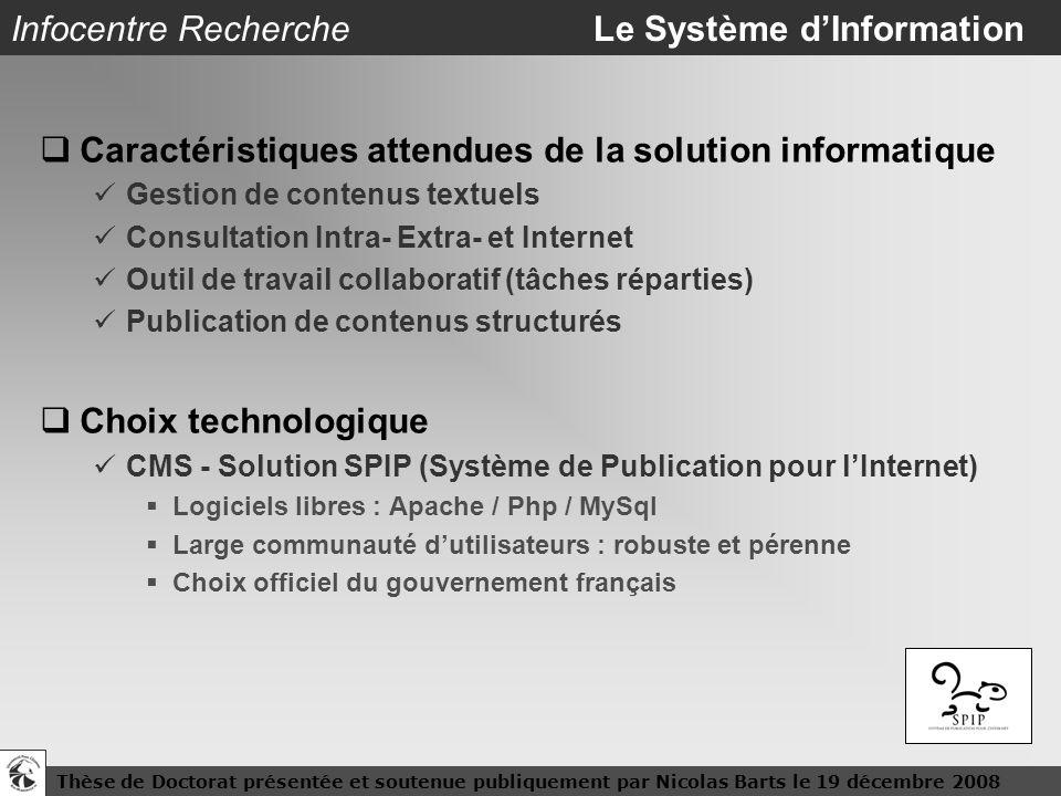 Infocentre Recherche Le Système d'Information