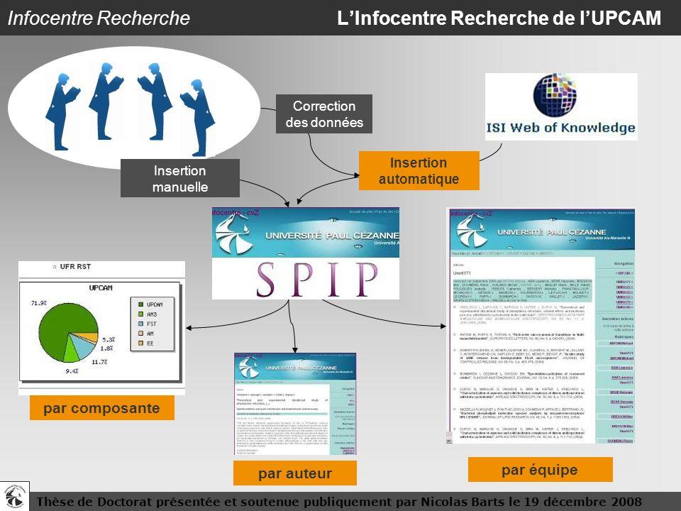 Infocentre Recherche L'Infocentre Recherche de l'UPCAM