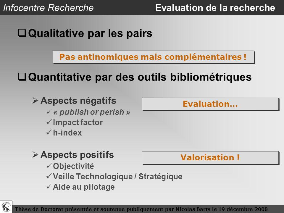 Infocentre Recherche Evaluation de la recherche
