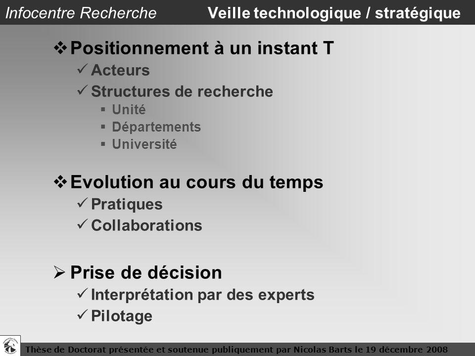 Infocentre Recherche Veille technologique / stratégique