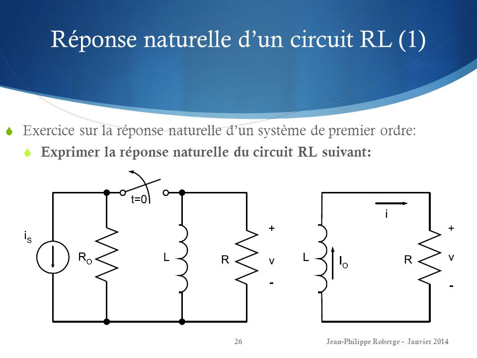 Réponse naturelle d'un circuit RL (1)