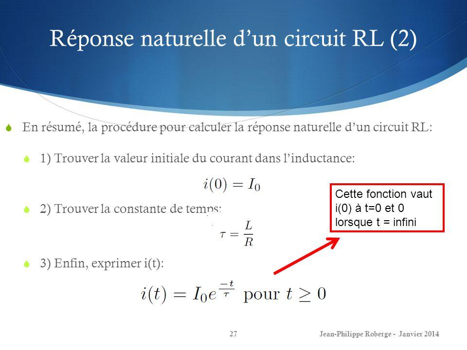 Réponse naturelle d'un circuit RL (2)