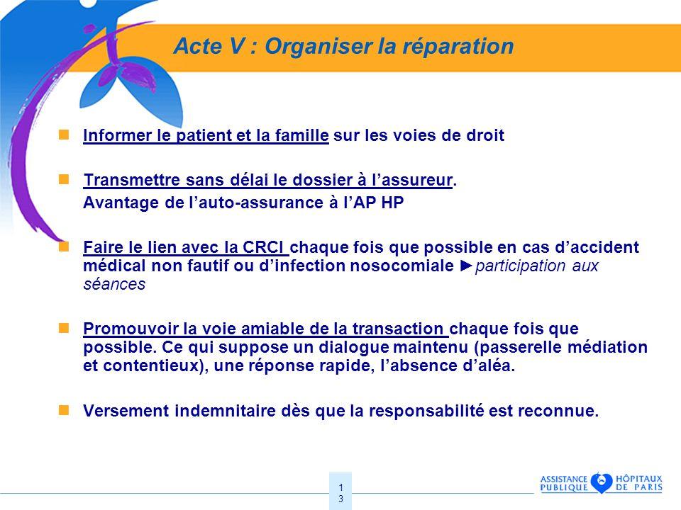 Acte V : Organiser la réparation