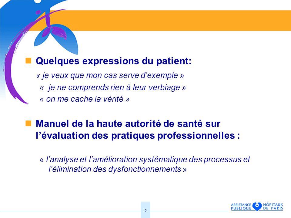 Quelques expressions du patient: