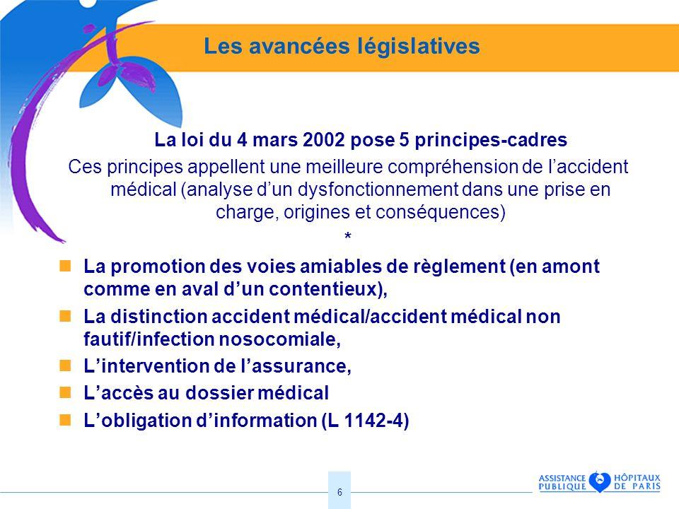 Les avancées législatives