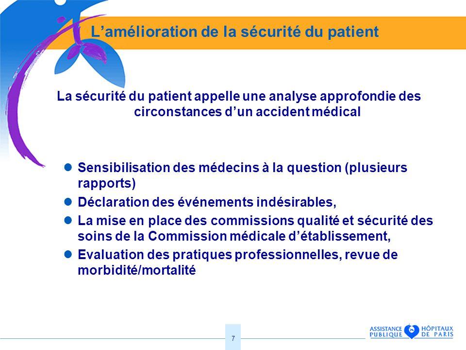 L'amélioration de la sécurité du patient
