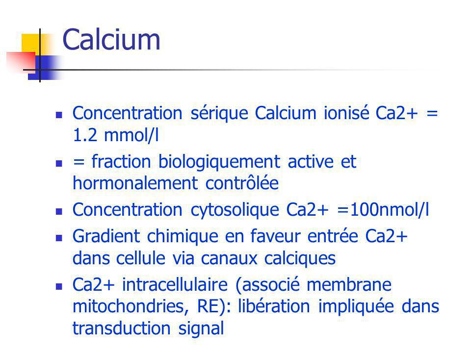 Calcium Concentration sérique Calcium ionisé Ca2+ = 1.2 mmol/l