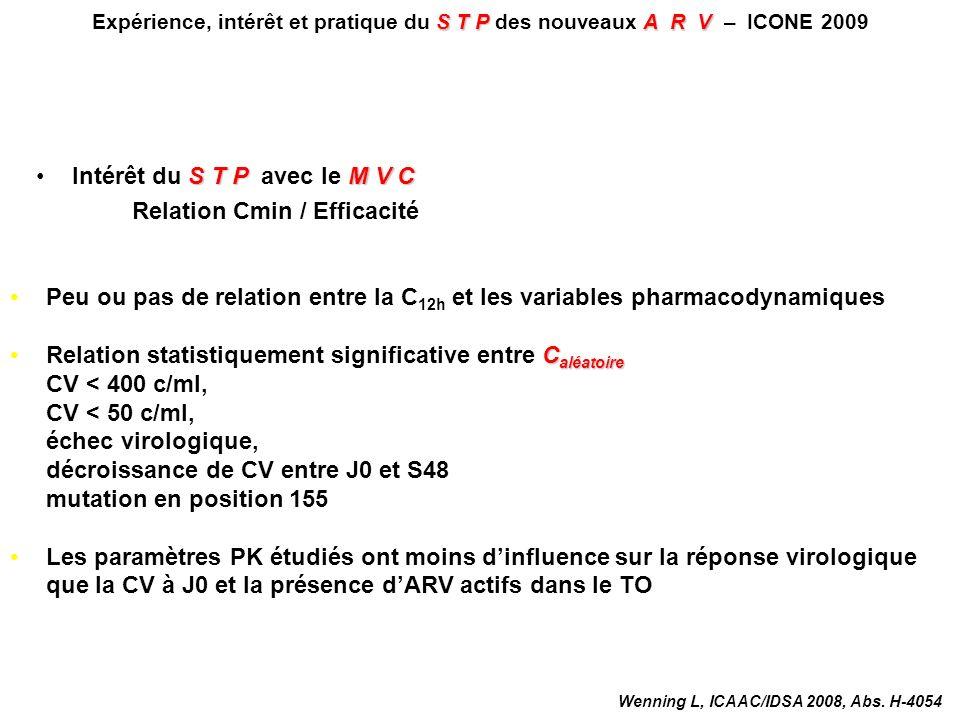 Intérêt du S T P avec le M V C Relation Cmin / Efficacité