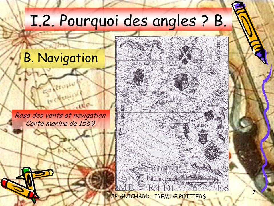 I.2. Pourquoi des angles B. B. Navigation