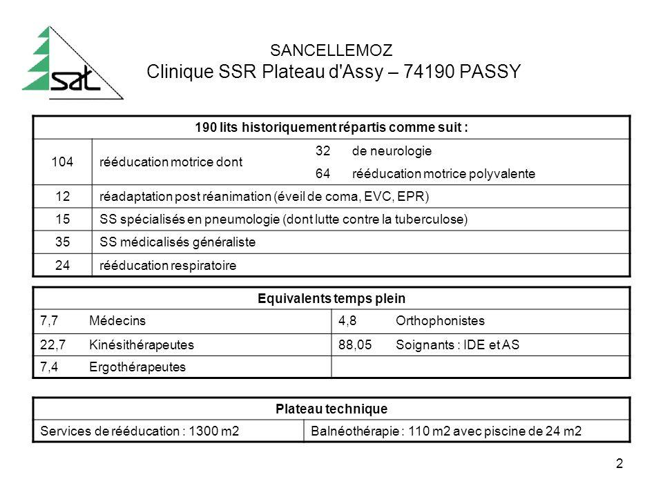 SANCELLEMOZ Clinique SSR Plateau d Assy – 74190 PASSY