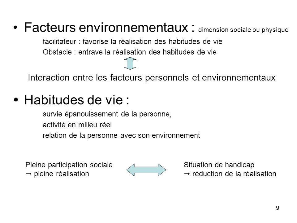 Facteurs environnementaux : dimension sociale ou physique