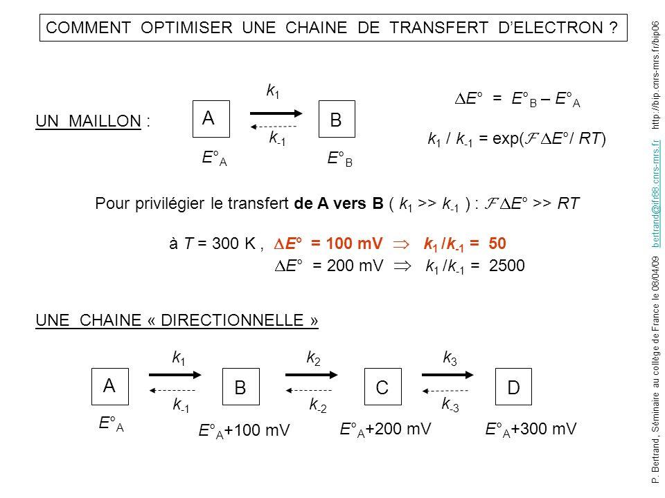 A B A B C D COMMENT OPTIMISER UNE CHAINE DE TRANSFERT D'ELECTRON k1