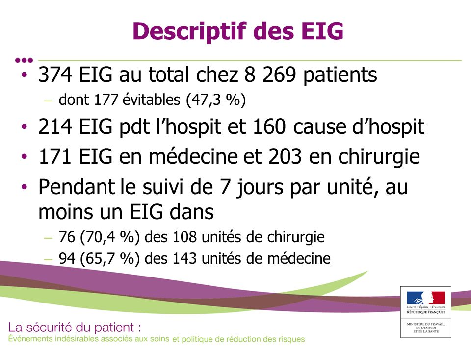 Descriptif des EIG 374 EIG au total chez patients