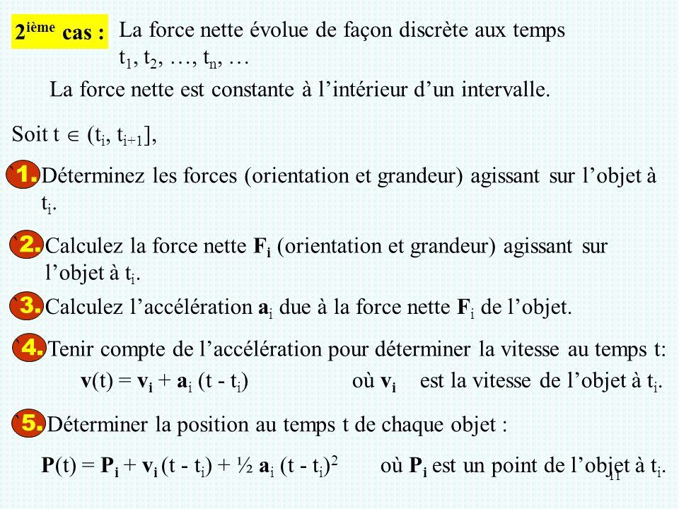 2ième cas : La force nette évolue de façon discrète aux temps. t1, t2, …, tn, … La force nette est constante à l'intérieur d'un intervalle.