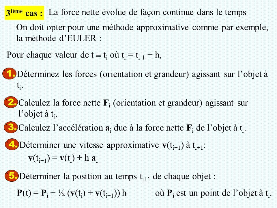 3ième cas : La force nette évolue de façon continue dans le temps. On doit opter pour une méthode approximative comme par exemple,