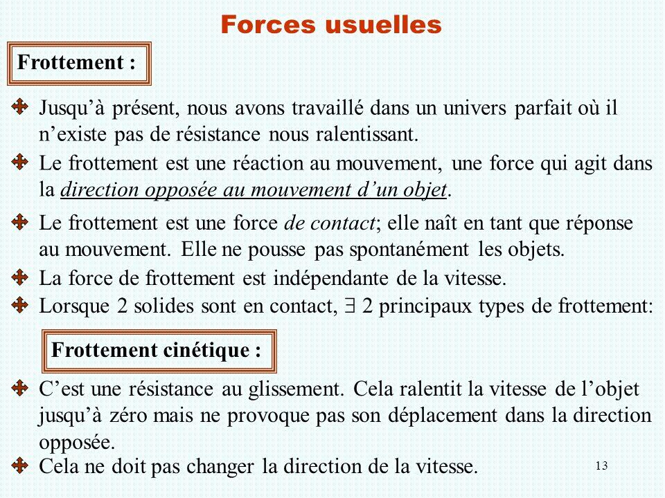 Forces usuelles Frottement :