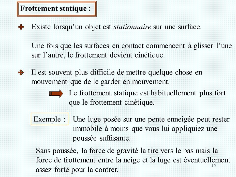 Frottement statique : Existe lorsqu'un objet est stationnaire sur une surface. Une fois que les surfaces en contact commencent à glisser l'une.