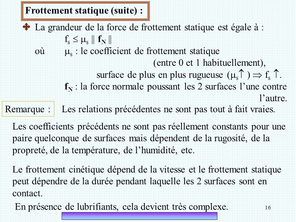 Frottement statique (suite) :