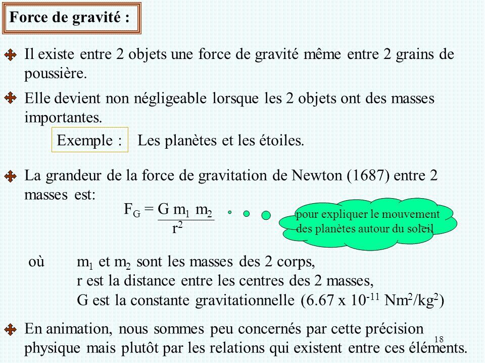 Il existe entre 2 objets une force de gravité même entre 2 grains de