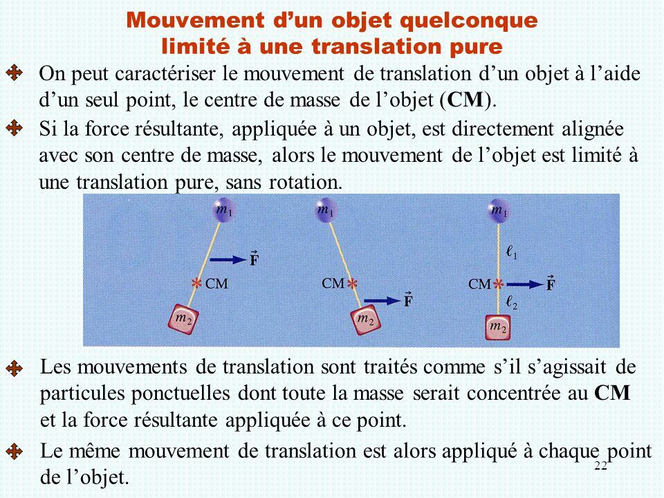 Mouvement d'un objet quelconque limité à une translation pure
