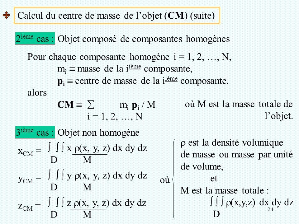 Calcul du centre de masse de l'objet (CM) (suite)