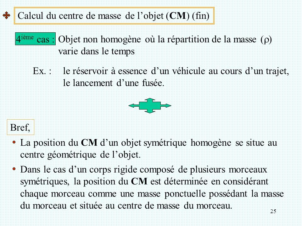 Calcul du centre de masse de l'objet (CM) (fin)